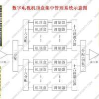 江苏南京酒店DTMB数字电视安装价格