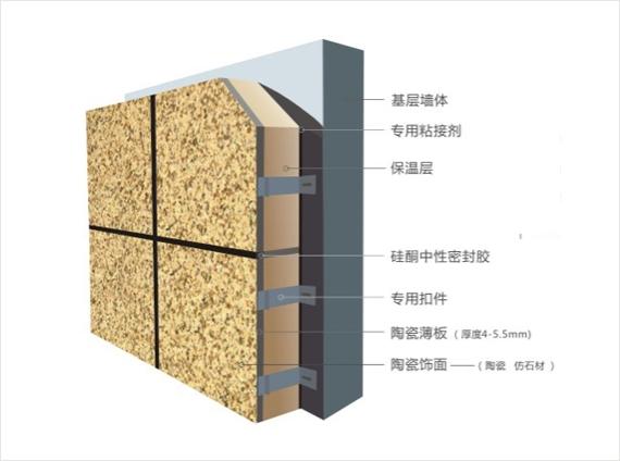 无机预涂板外墙保温一体板四川厂家销售